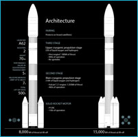 airbus-safran-launchers